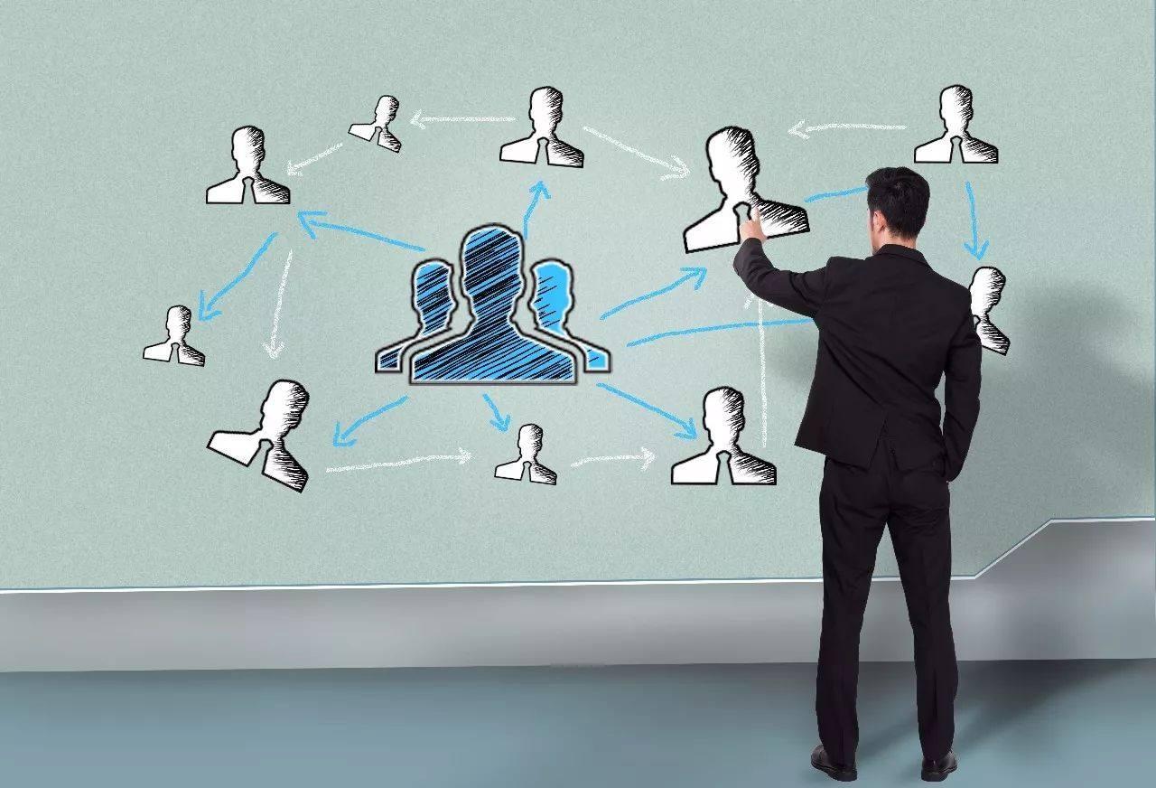 管理者如何管理好团队?